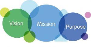 vision-mission-purpose